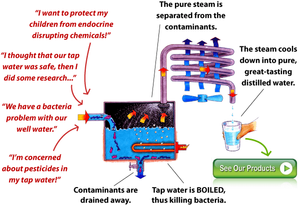 new distiller web image2 Pure Water Distillers offer families the ultimate protection from toxins. photo