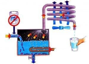 pure water distiller