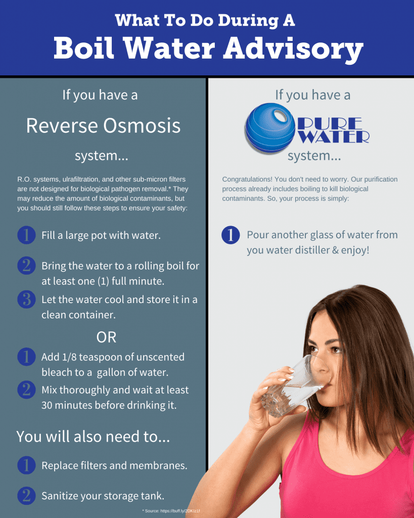 What to do during a boil alert or advisory