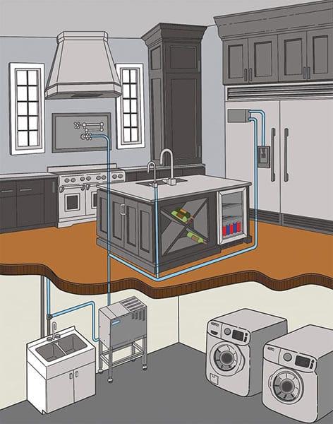 Home Installation of Water Distillation System