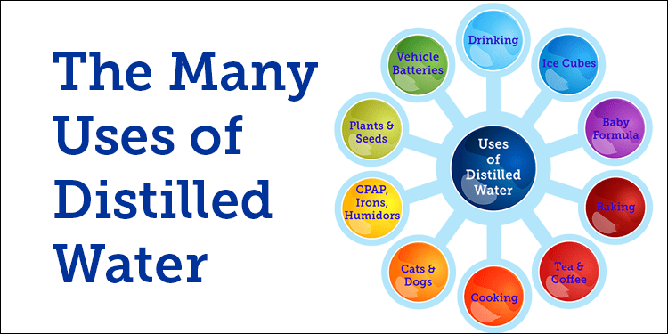 distilled water uses
